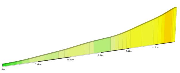 Belton Way climb